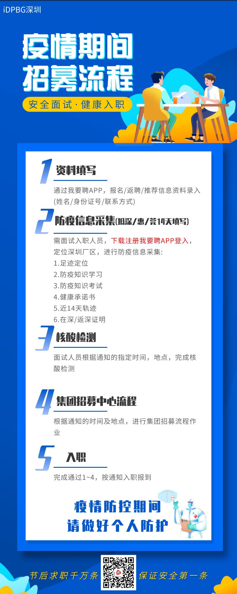 深圳富士康iDPBG事业群,疫情期间、招聘流程(安全面试、健康入职)!-FOXZM